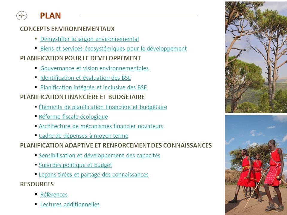 Assurer une gouvernance et une vision environnementale Assurer une gouvernance et une vision environnementale Les bénéfices des BSE alimentent les stratégies de développement durable et de réduction de la pauvreté Les bénéfices des BSE alimentent les stratégies de développement durable et de réduction de la pauvreté Etablir un suivi des résultats, bâtir et partager les connaissances Etablir un suivi des résultats, bâtir et partager les connaissances Déterminer et évaluer les biens et services rendus par les écosystèmes Déterminer et évaluer les biens et services rendus par les écosystèmes BSE, modèle systémique pour planification politique et financière Mécanismes financiers novateurs Réforme fiscale écologique Cadre de dépenses à moyen terme Planification décentralisée Planification décentralisée Plans spatiaux Plans spatiaux Plans sectoriaux Plans sectoriaux Intégrés Démystifier le jargon environmental BSE et Développement/ Pauvreté/ Désastres Plus dinfos Cliquer sur la sélection désirée
