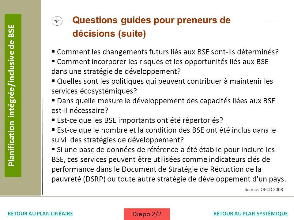 Comment les changements futurs liés aux BSE sont-ils déterminés? Comment incorporer les risques et les opportunités liés aux BSE dans une stratégie de