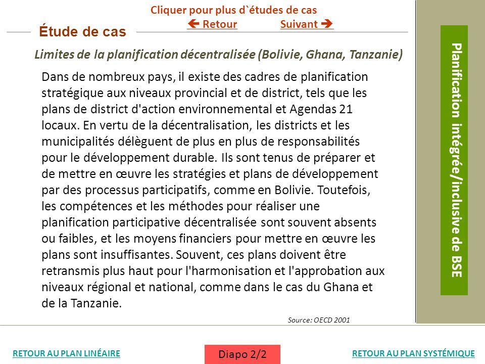 Limites de la planification décentralisée (Bolivie, Ghana, Tanzanie) Étude de cas Source: OECD 2001 Planification intégrée/inclusive de BSE Dans de no