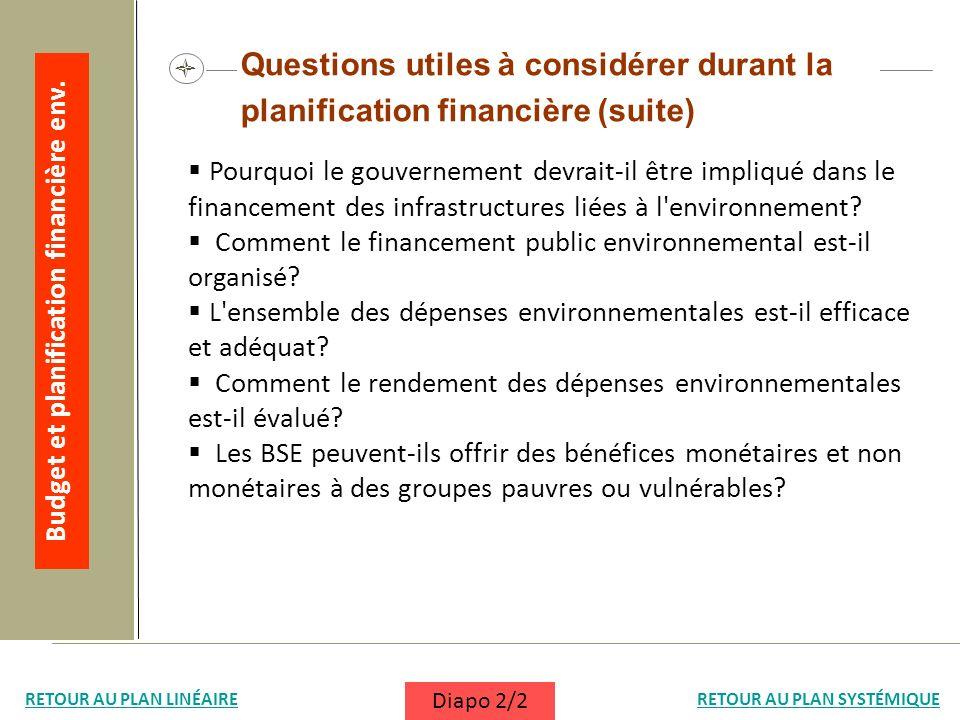 INTRODUCTION Pourquoi le gouvernement devrait-il être impliqué dans le financement des infrastructures liées à l'environnement? Comment le financement