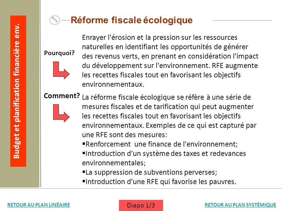 La réforme fiscale écologique se réfère à une série de mesures fiscales et de tarification qui peut augmenter les recettes fiscales tout en favorisant