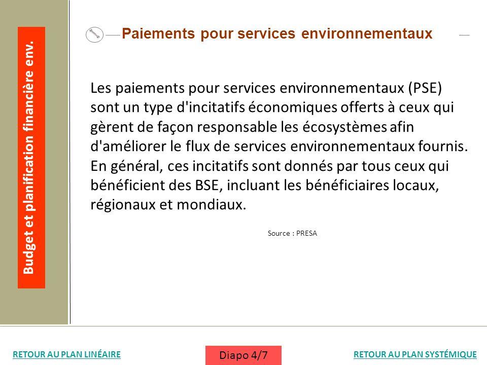 Les paiements pour services environnementaux (PSE) sont un type d'incitatifs économiques offerts à ceux qui gèrent de façon responsable les écosystème