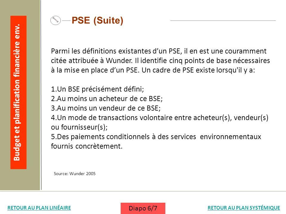 PSE (Suite) Parmi les définitions existantes dun PSE, il en est une couramment citée attribuée à Wunder. Il identifie cinq points de base nécessaires