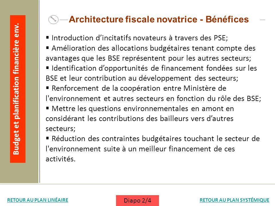 Introduction dincitatifs novateurs à travers des PSE; Amélioration des allocations budgétaires tenant compte des avantages que les BSE représentent po