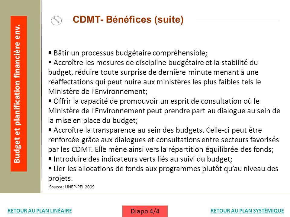 Bâtir un processus budgétaire compréhensible; Accroître les mesures de discipline budgétaire et la stabilité du budget, réduire toute surprise de dern