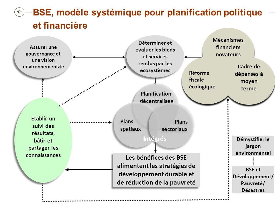 Assurer une gouvernance et une vision environnementale Les bénéfices des BSE alimentent les stratégies de développement durable et de réduction de la
