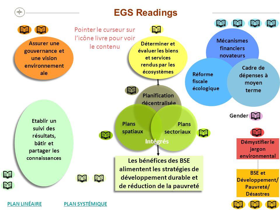EGS Readings Gender PLAN LINÉAIREPLAN SYSTÉMIQUE Pointer le curseur sur licône livre pour voir le contenu Assurer une gouvernance et une vision enviro