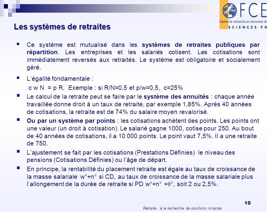 Retraite : à la recherche de solutions miracles 10 Les systèmes de retraites Ce système est mutualisé dans les systèmes de retraites publiques par rép
