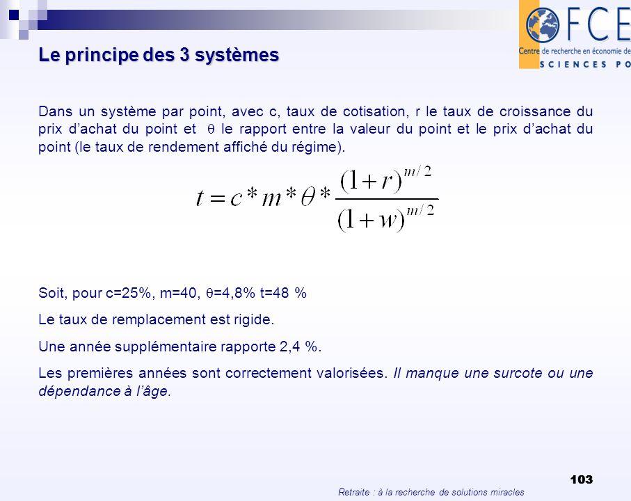 Retraite : à la recherche de solutions miracles 103 Le principe des 3 systèmes Dans un système par point, avec c, taux de cotisation, r le taux de cro