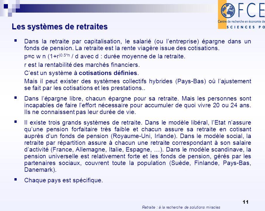 Retraite : à la recherche de solutions miracles 11 Les systèmes de retraites Dans la retraite par capitalisation, le salarié (ou lentreprise) épargne
