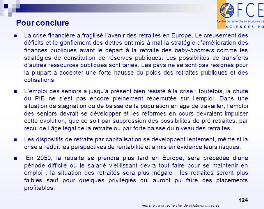 Retraite : à la recherche de solutions miracles 124 Pour conclure La crise financière a fragilisé lavenir des retraites en Europe. Le creusement des d