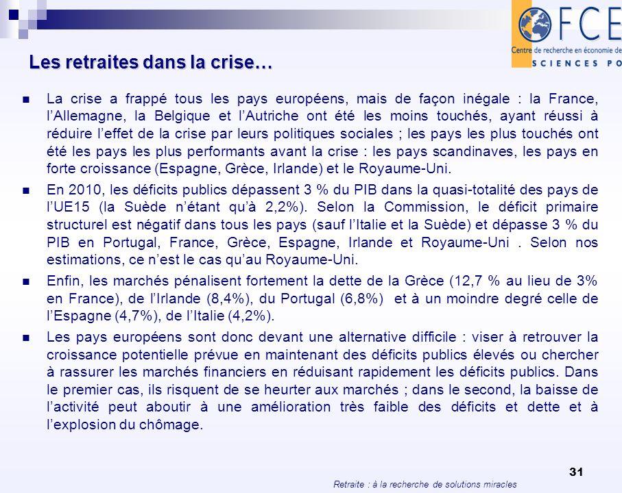 Retraite : à la recherche de solutions miracles 31 Les retraites dans la crise… La crise a frappé tous les pays européens, mais de façon inégale : la