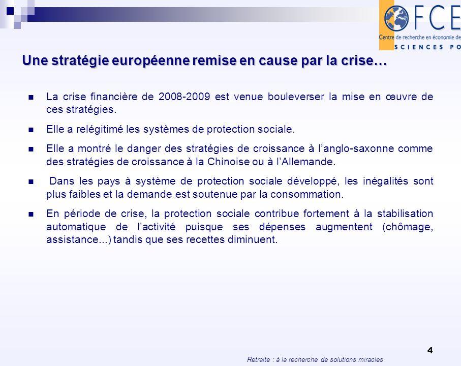 Retraite : à la recherche de solutions miracles 25 Les taux de pauvreté en Europe 19972008 Total+ de 65 ansTotal+ de 65 ans UE1516181620 H/S Pays-Bas1041110 H/S Autriche13221215 B/S Suède8161216 =/S Danemark10241218 B/S France15171311 B/I Luxembourg11913,56 B/I Finlande8121423 H/S Allemagne12 1515 H/= Belgique14231521 B/S Irlande19271621 B/S Portugal22371822 B/S Italie19171921 H/S Royaume-Uni18251930 H/S Grèce21342022 B/S Espagne20162028 H/S Source : Eurostat.