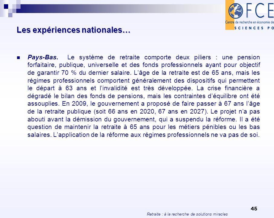 Retraite : à la recherche de solutions miracles 45 Les expériences nationales… Pays-Bas. Le système de retraite comporte deux piliers : une pension fo