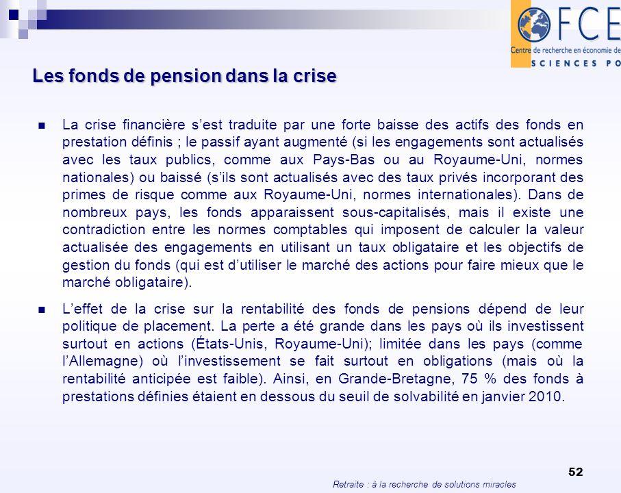 Retraite : à la recherche de solutions miracles 52 Les fonds de pension dans la crise La crise financière sest traduite par une forte baisse des actif