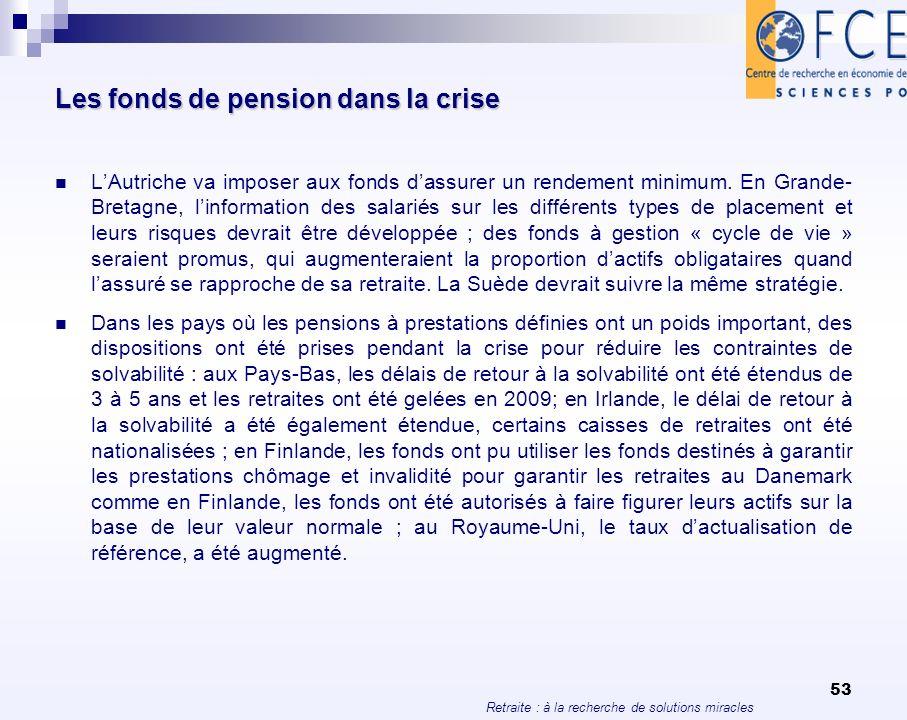 Retraite : à la recherche de solutions miracles 53 Les fonds de pension dans la crise LAutriche va imposer aux fonds dassurer un rendement minimum. En