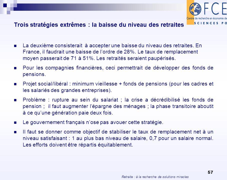 Retraite : à la recherche de solutions miracles 57 Trois stratégies extrêmes : la baisse du niveau des retraites La deuxième consisterait à accepter u