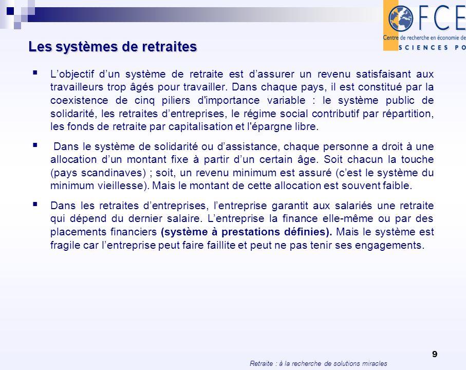 Retraite : à la recherche de solutions miracles 9 Les systèmes de retraites Lobjectif dun système de retraite est dassurer un revenu satisfaisant aux