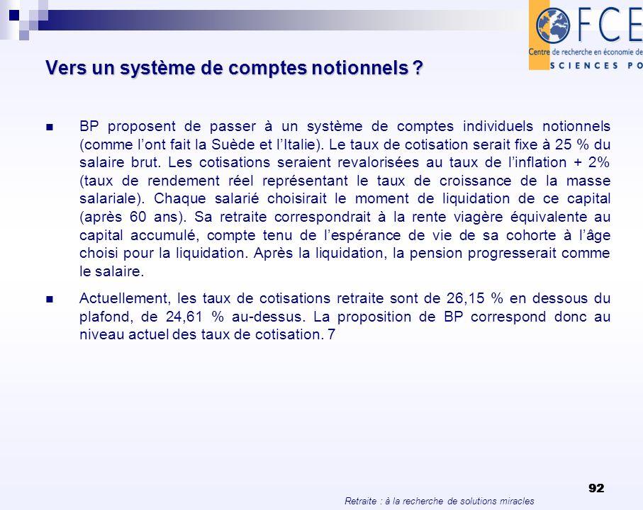 Retraite : à la recherche de solutions miracles 92 Vers un système de comptes notionnels ? BP proposent de passer à un système de comptes individuels
