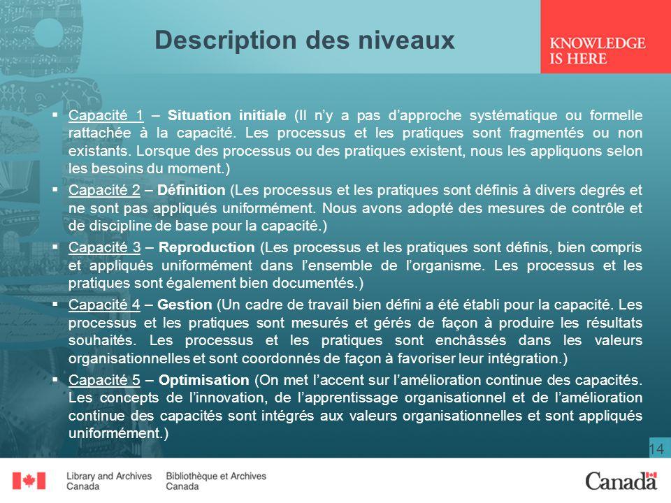 14 Description des niveaux Capacité 1 – Situation initiale (Il ny a pas dapproche systématique ou formelle rattachée à la capacité.