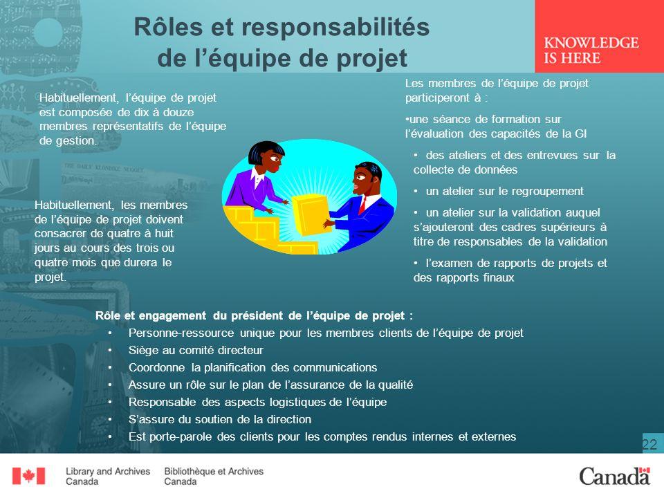 22 Rôles et responsabilités de léquipe de projet Habituellement, léquipe de projet est composée de dix à douze membres représentatifs de léquipe de gestion.