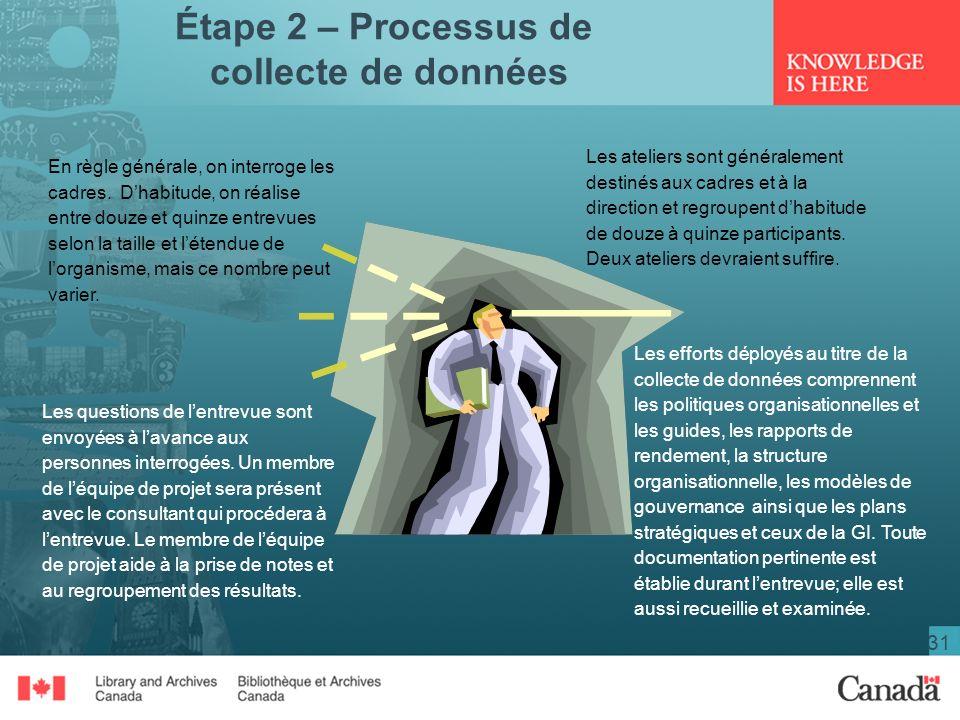 31 Étape 2 – Processus de collecte de données En règle générale, on interroge les cadres.