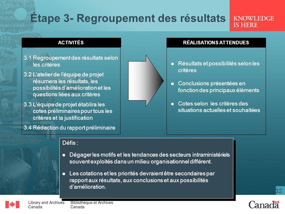 32 Étape 3- Regroupement des résultats RÉALISATIONS ATTENDUES 3.1Regroupement des résultats selon les critères 3.2Latelier de léquipe de projet résumera les résultats, les possibilités damélioration et les questions liées aux critères 3.3Léquipe de projet établira les cotes préliminaires pour tous les critères et la justification 3.4Rédaction du rapport préliminaire n Résultats et possibilités selon les critères n Conclusions présentées en fonction des principaux éléments n Cotes selon les critères des situations actuelles et souhaitées Défis : n Dégager les motifs et les tendances des secteurs intraministériels souvent exploités dans un milieu organisationnel différent.