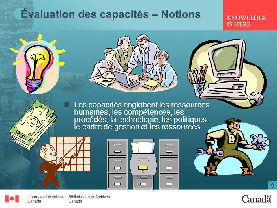 9 nLes capacités englobent les ressources humaines, les compétences, les procédés, la technologie, les politiques, le cadre de gestion et les ressources Évaluation des capacités – Notions