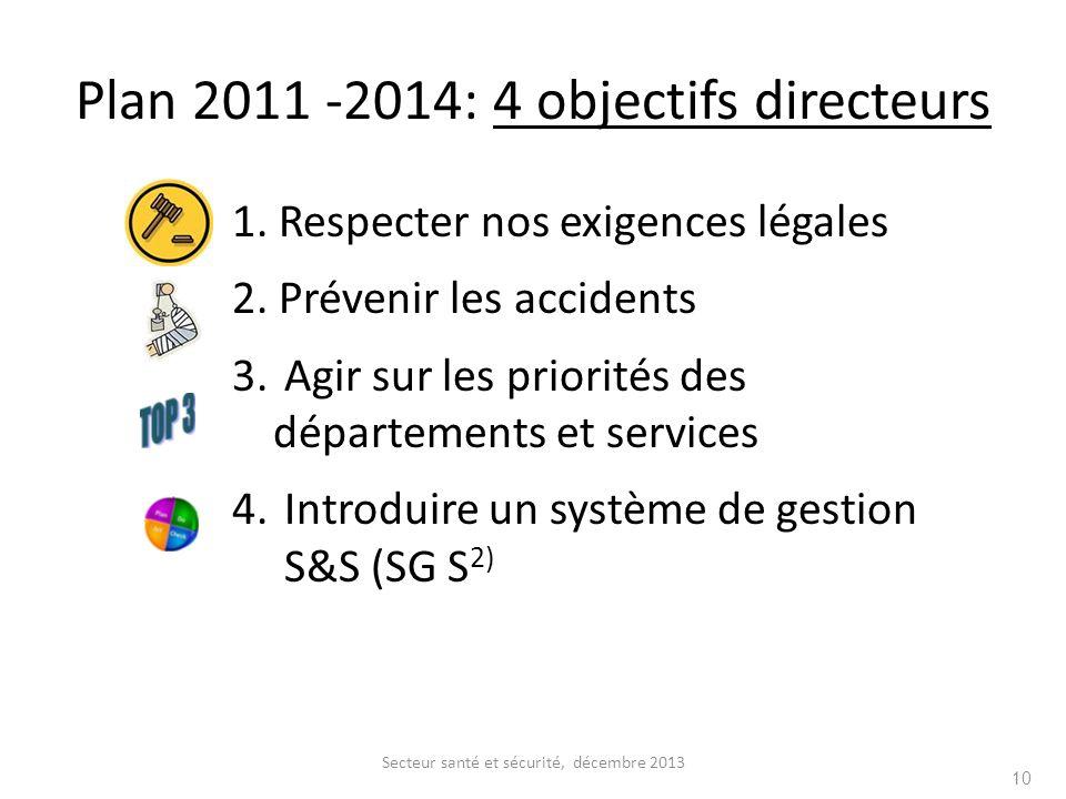 Plan 2011 -2014: 4 objectifs directeurs 1. Respecter nos exigences légales 2. Prévenir les accidents 3. Agir sur les priorités des départements et ser