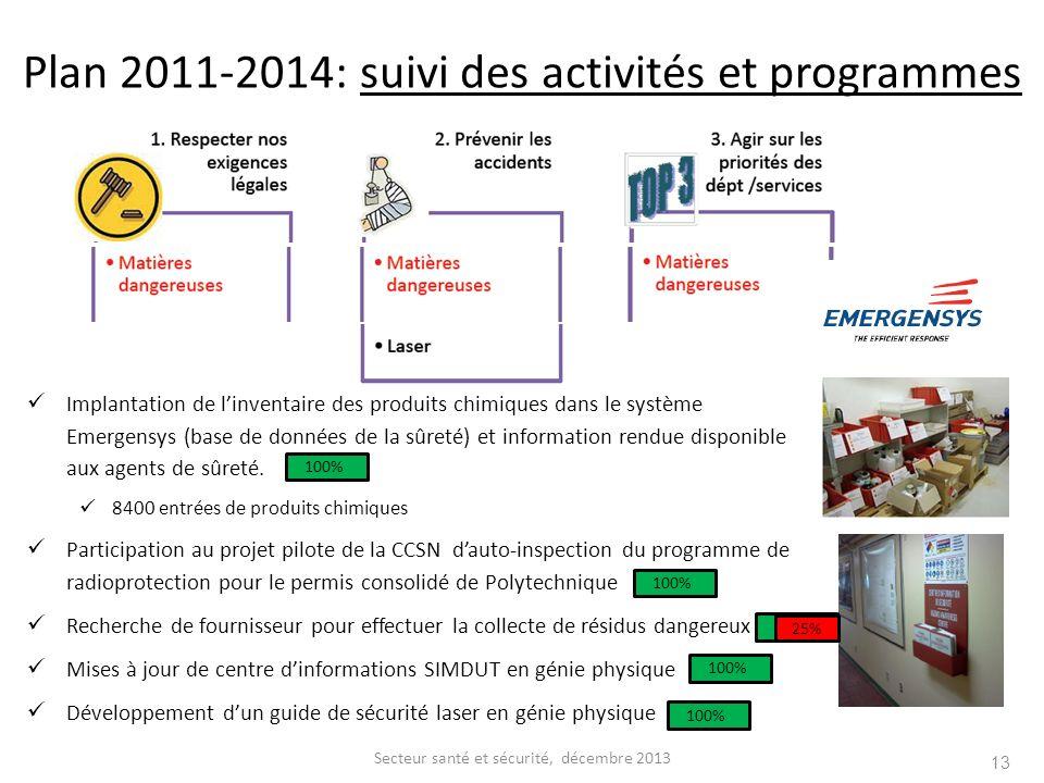 13 Secteur santé et sécurité, décembre 2013 Implantation de linventaire des produits chimiques dans le système Emergensys (base de données de la sûret