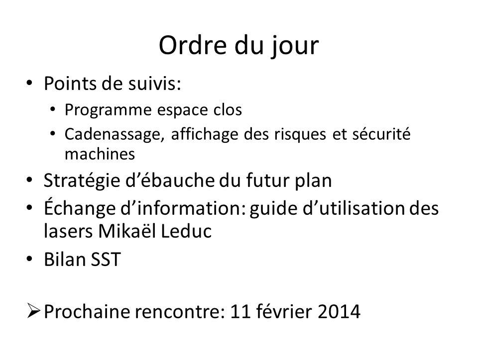Ordre du jour Points de suivis: Programme espace clos Cadenassage, affichage des risques et sécurité machines Stratégie débauche du futur plan Échange
