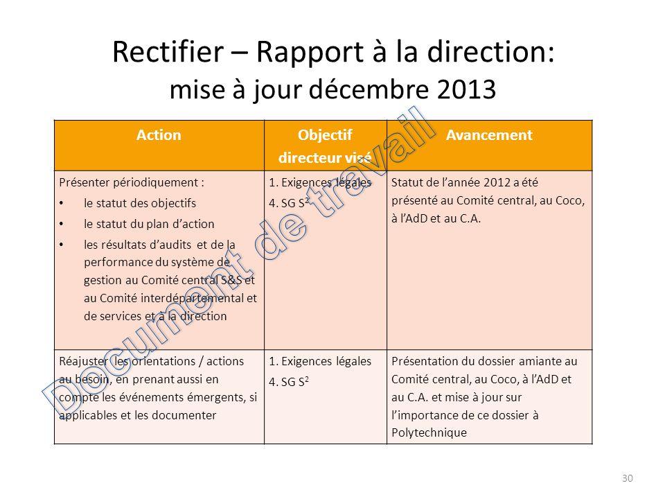 Rectifier – Rapport à la direction: mise à jour décembre 2013 30 Action Objectif directeur visé Avancement Présenter périodiquement : le statut des ob
