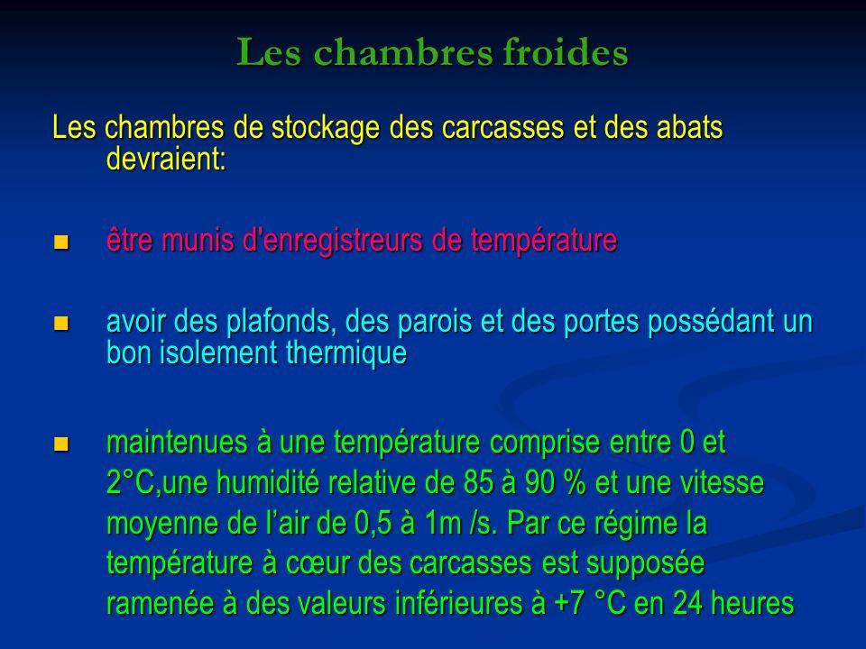 Les chambres froides Les chambres de stockage des carcasses et des abats devraient: être munis d'enregistreurs de température être munis d'enregistreu