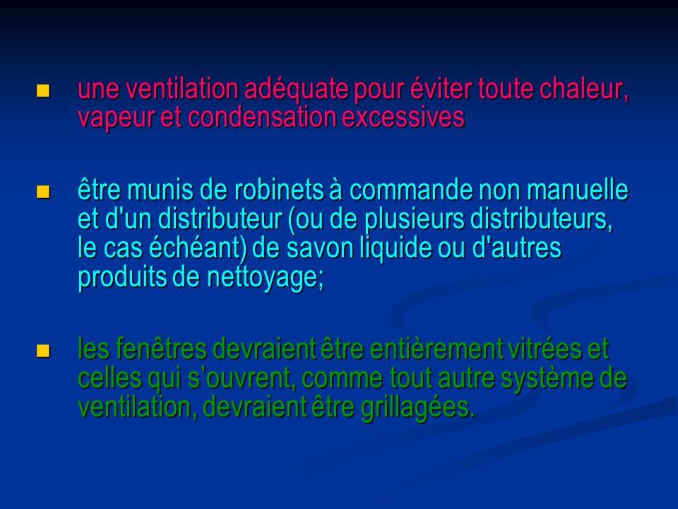 une ventilation adéquate pour éviter toute chaleur, vapeur et condensation excessives une ventilation adéquate pour éviter toute chaleur, vapeur et co