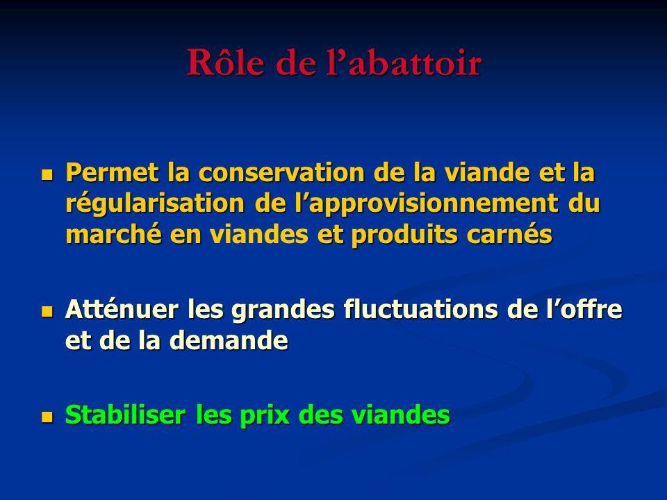 Rôle de labattoir Permet la conservation de la viande et la régularisation de lapprovisionnement du marché en et produits carnés Permet la conservatio