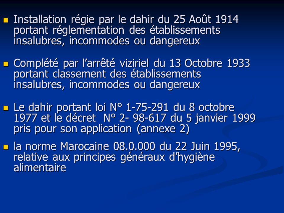 Installation régie par le dahir du 25 Août 1914 portant réglementation des établissements insalubres, incommodes ou dangereux Installation régie par l
