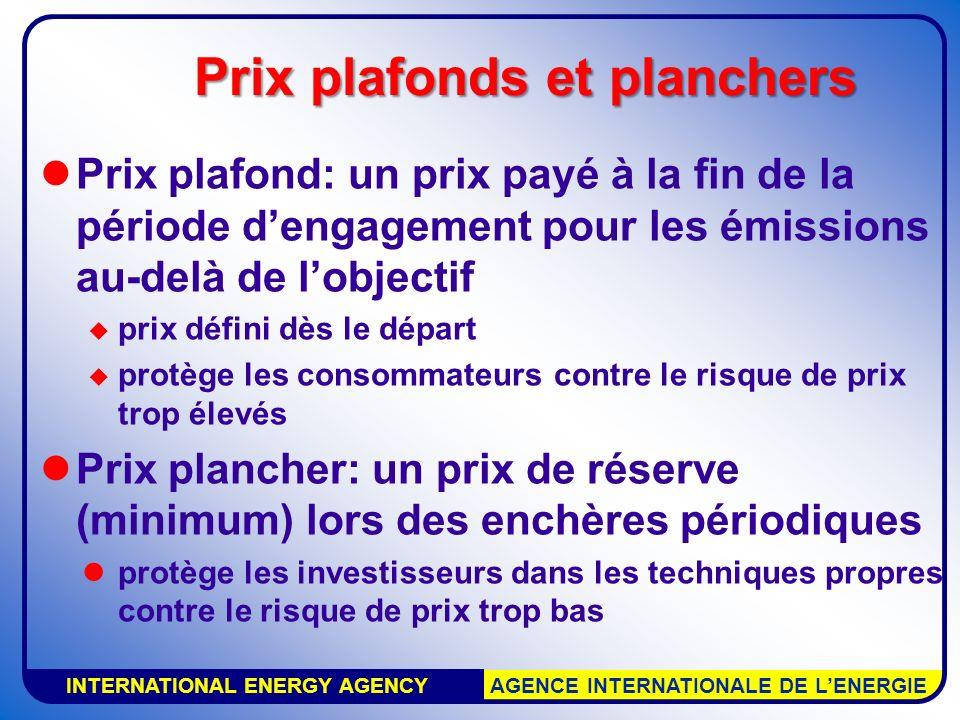 INTERNATIONAL ENERGY AGENCY AGENCE INTERNATIONALE DE LENERGIE Prix plafonds et planchers Prix plafond: un prix payé à la fin de la période dengagement