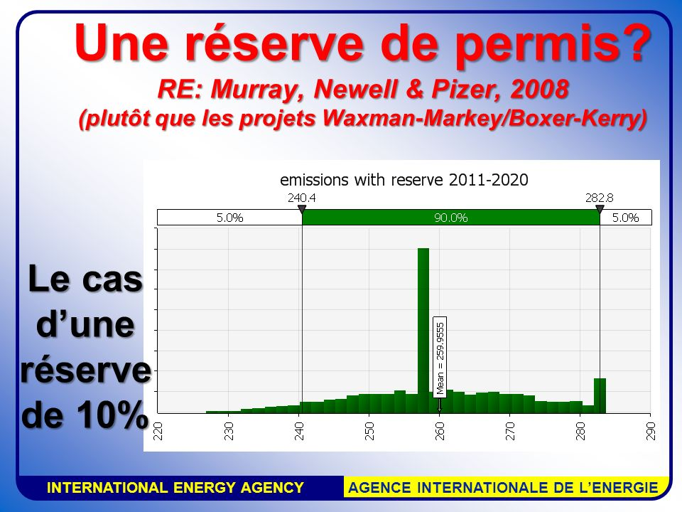 INTERNATIONAL ENERGY AGENCY AGENCE INTERNATIONALE DE LENERGIE Une réserve de permis.