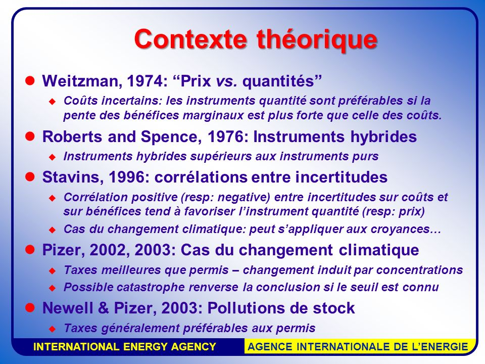 INTERNATIONAL ENERGY AGENCY AGENCE INTERNATIONALE DE LENERGIE Contexte théorique Weitzman, 1974: Prix vs.