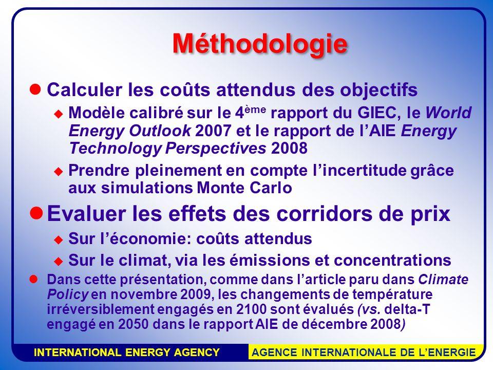 INTERNATIONAL ENERGY AGENCY AGENCE INTERNATIONALE DE LENERGIE Méthodologie Calculer les coûts attendus des objectifs Modèle calibré sur le 4 ème rappo