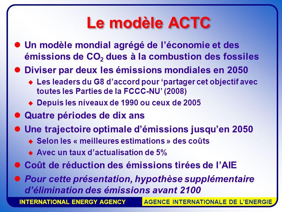 INTERNATIONAL ENERGY AGENCY AGENCE INTERNATIONALE DE LENERGIE Le modèle ACTC Un modèle mondial agrégé de léconomie et des émissions de CO 2 dues à la