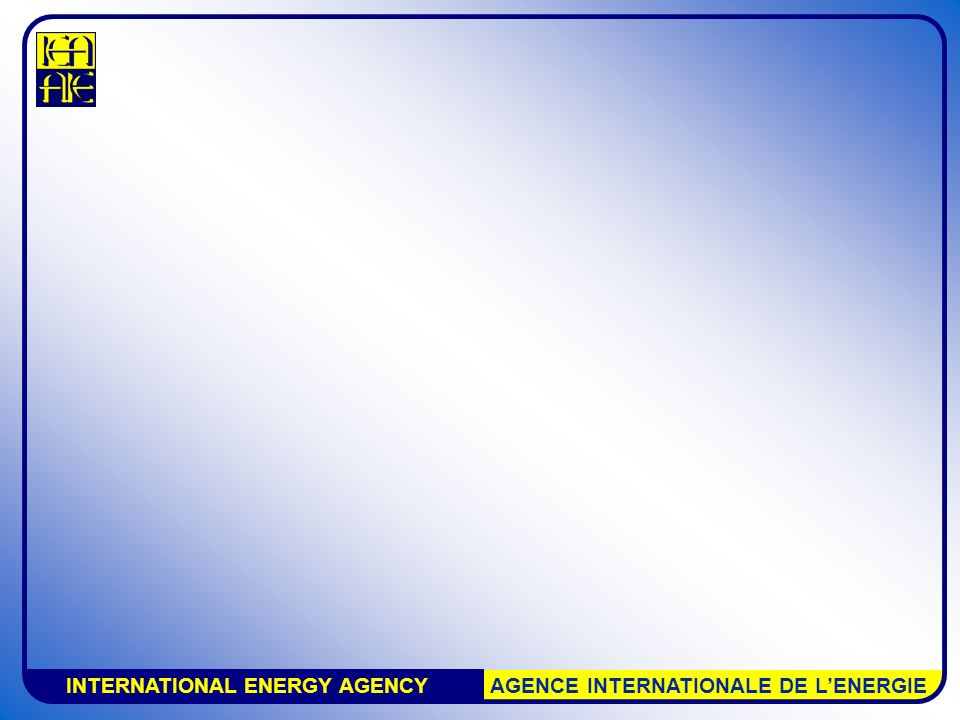 INTERNATIONAL ENERGY AGENCY AGENCE INTERNATIONALE DE LENERGIE Reductions BaU Target (global) Marginal benefit Marginal cost Price (tax) Objectif mondial: bénéfice marginal égale coût marginal Lincertitude sur les coûts est importante pour le choix des instruments Certitude versus ambition