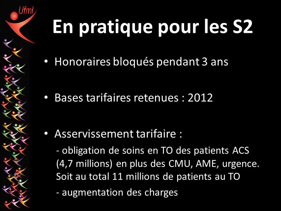 En pratique pour les S2 Honoraires bloqués pendant 3 ans Bases tarifaires retenues : 2012 Asservissement tarifaire : - obligation de soins en TO des patients ACS (4,7 millions) en plus des CMU, AME, urgence.