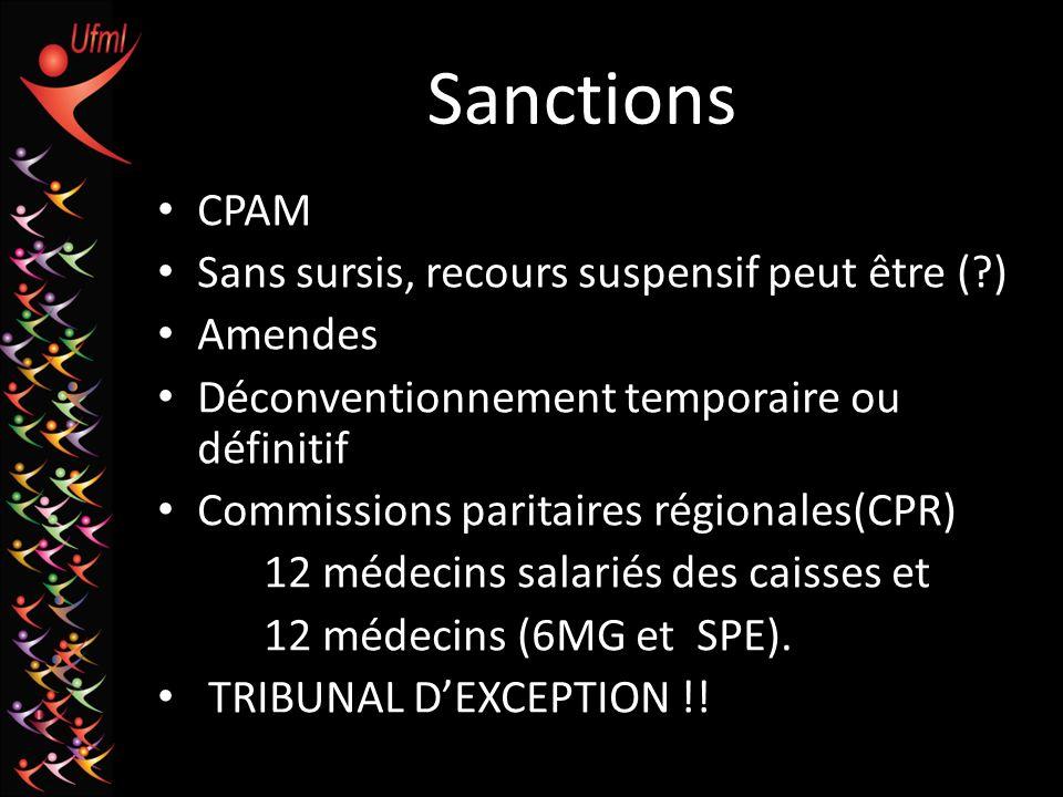 CPAM Sans sursis, recours suspensif peut être ( ) Amendes Déconventionnement temporaire ou définitif Commissions paritaires régionales(CPR) 12 médecins salariés des caisses et 12 médecins (6MG et SPE).