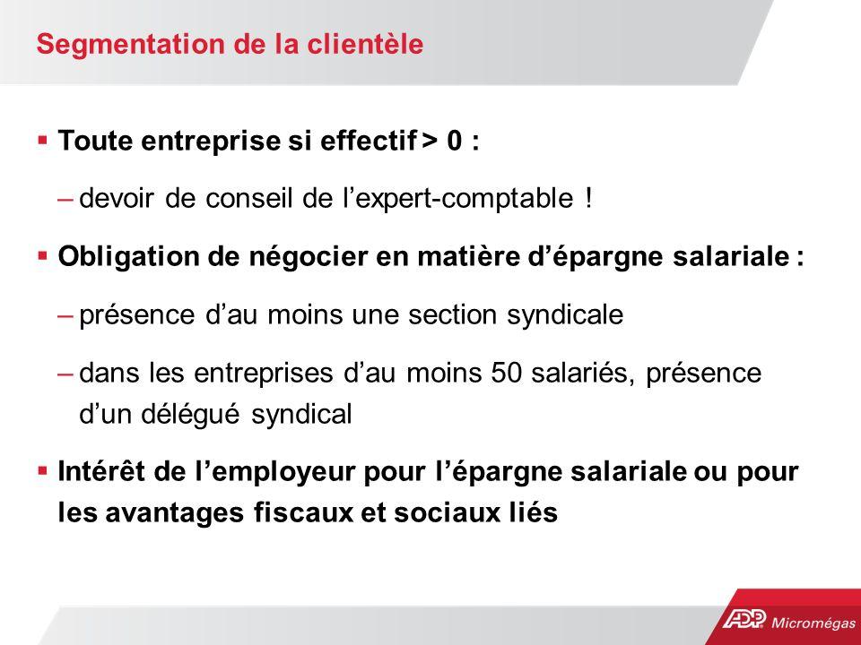 Segmentation de la clientèle Toute entreprise si effectif > 0 : –devoir de conseil de lexpert-comptable .