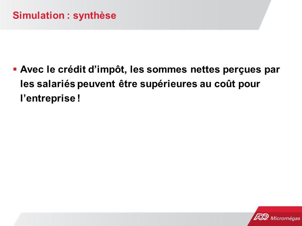 Simulation : synthèse Avec le crédit dimpôt, les sommes nettes perçues par les salariés peuvent être supérieures au coût pour lentreprise !