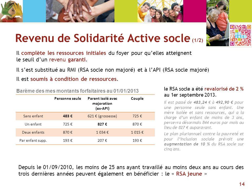 Revenu de Solidarité Active socle (1/2) Il complète les ressources initiales du foyer pour quelles atteignent le seuil dun revenu garanti. Il sest sub