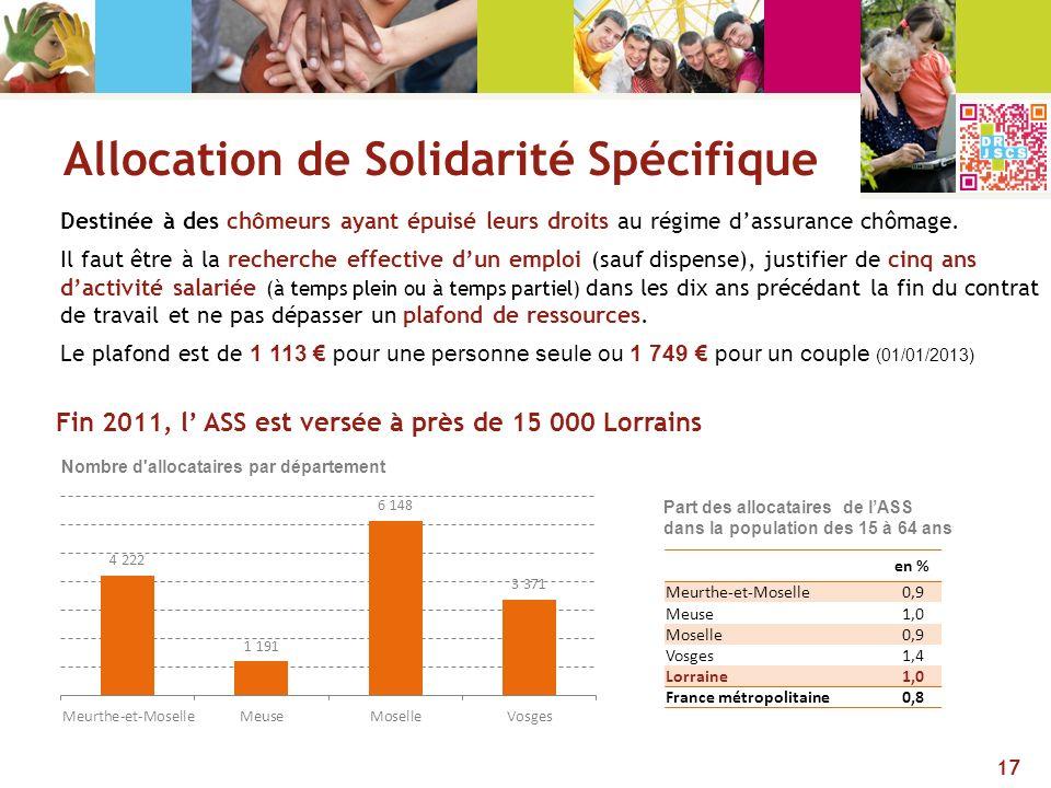 Allocation de Solidarité Spécifique Destinée à des chômeurs ayant épuisé leurs droits au régime dassurance chômage. Il faut être à la recherche effect
