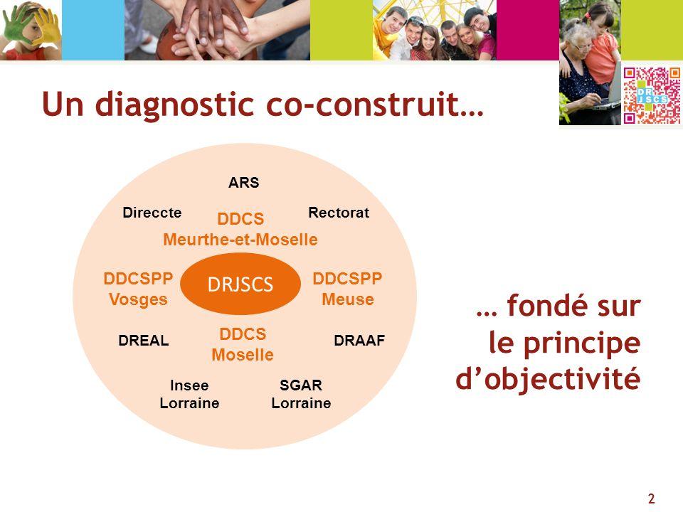 Un diagnostic co-construit… 2 DRJSCS DDCS Meurthe-et-Moselle DDCS Moselle DDCSPP Meuse DDCSPP Vosges Insee Lorraine DREAL Rectorat ARS Direccte DRAAF