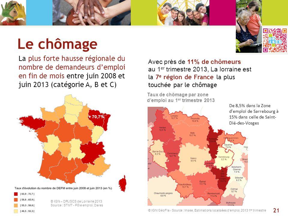 Le chômage + 70,7% © IGN – DRJSCS de Lorraine 2013 Source : STMT - Pôle emploi, Dares La plus forte hausse régionale du nombre de demandeurs demploi e
